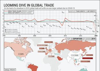 Економіка буде сидіти вдома. 11 графіків про наслідки карантину (і чому не потрібно боятися кризи)
