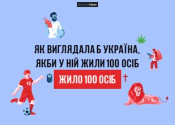 Як виглядала б Україна, якби у ній жило 100 осіб
