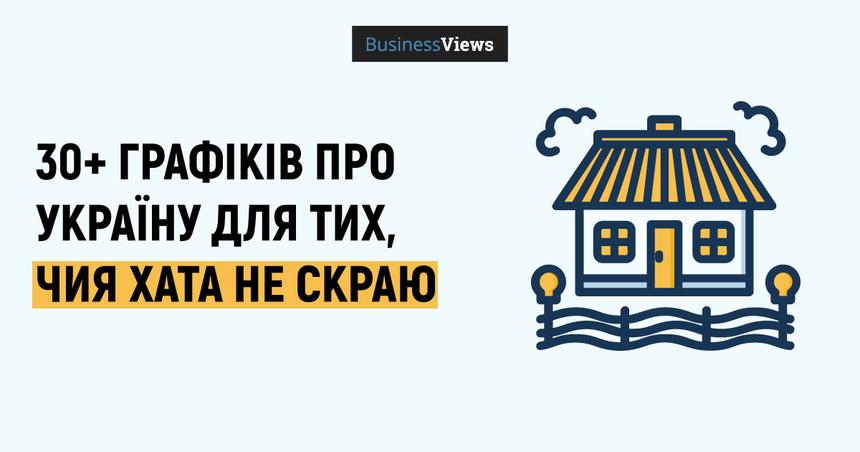 30+ графіків про Україну, які сприймають як зраду, але з них варто зробити серйозні висновки