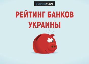 Лучшие банки Украины по данным издания Euromoney