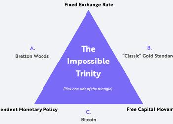 График, который объясняет скачки стоимости биткоина