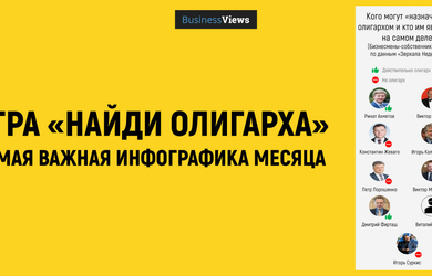 Инфографика дня: как Зеленский хочет бороться с олигархами, и почему его методы не помогут их уничтожить