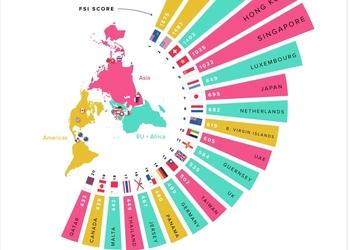 5 стран, в которых ты будешь хранить миллиард долларов: рейтинг офшоров