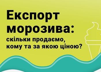 Експорт морозива з України: інфографіка