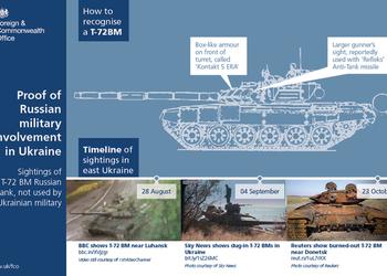 Как узнать российский танк? Мануал от посольства Великобритании в Украине