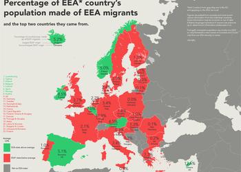 Миграция в еврозоне: какие страны привлекают европейцев?