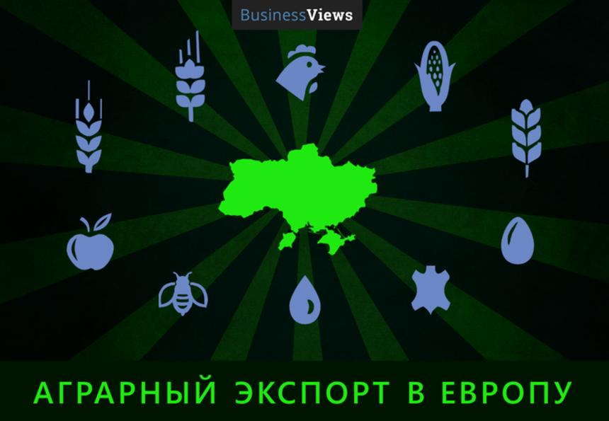 Картинки по запросу украина аграрная страна мясная продукция