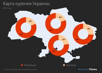 Украина — крупный контрабандист сигарет, и ещё 13 фактов о курении в Украине