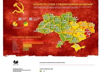 Именем Ленина: карта советских судов в независимой Украине
