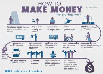 Инфографика дня: пошаговая инструкция, как стартаперу изменить мир и заработать миллионы