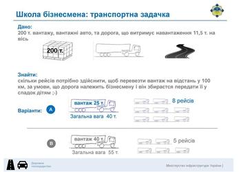 Кто уничтожает украинские дороги? Инфографика от реформатора из Мининфраструктуры