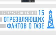 https://businessviews.com.ua/ru/economy/id/deshevogo-gaza-ne-budet-15-otrezvljajuschih-faktov-o-gaze-kotorye-ty-dolzhen-prochitat-do-togo-kak-idti-na-vybory-879/