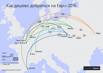 Карта дня: 10 cамых дешевых способов доехать на Евро-2016