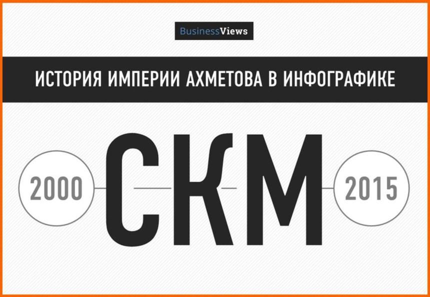 15 лет СКМ в динамике: как создавалась огромная бизнес-империя Рината Ахметова