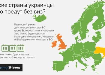 """Еврокомиссия одобрила """"безвизовый отчёт"""" по Украине. В какие страны мы скоро поедем без виз?"""