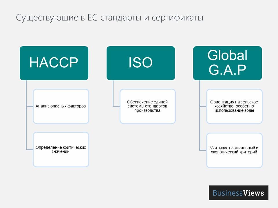 Стандарты и сертификаты ЕС