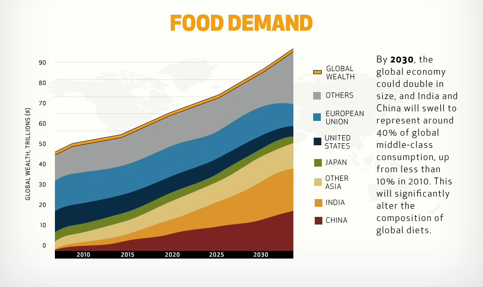 consumer demand for african food in liverpool African journal of agricultural and resource economics / african implications of food aid and remittances for west african food import demand liverpool -tasie.