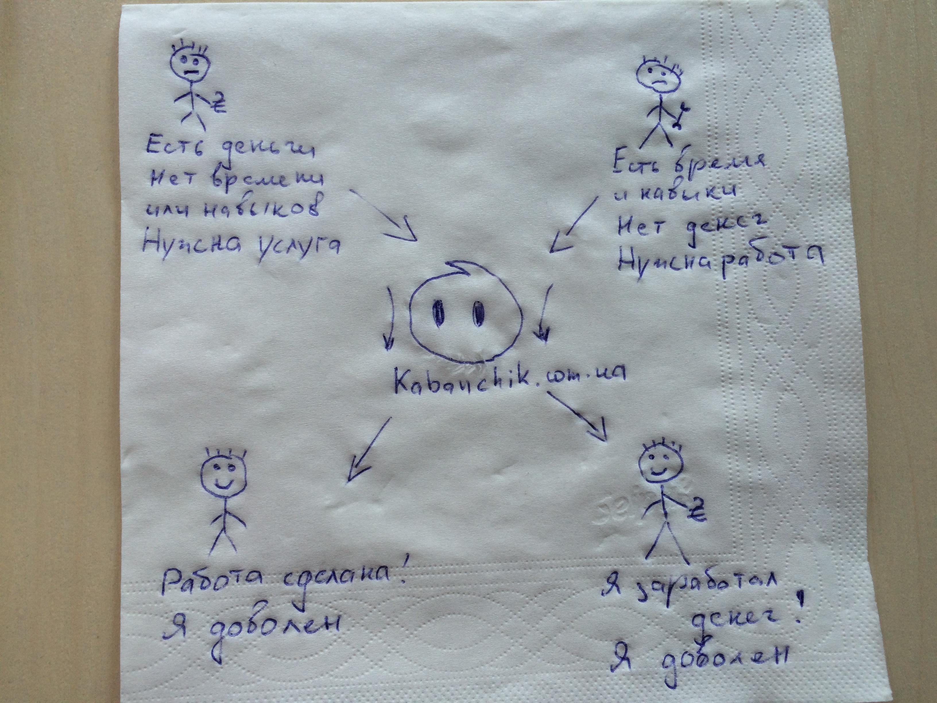 Салфетка Метнись Кабанчиком